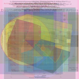 artist-graphs